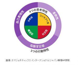プレゼンテーション1-300x251